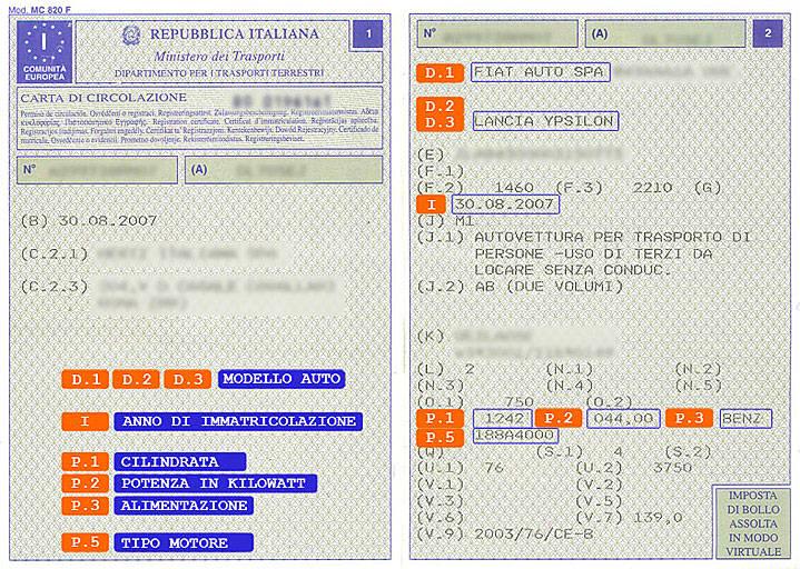 Identificare codice motore da libretto di circolazione